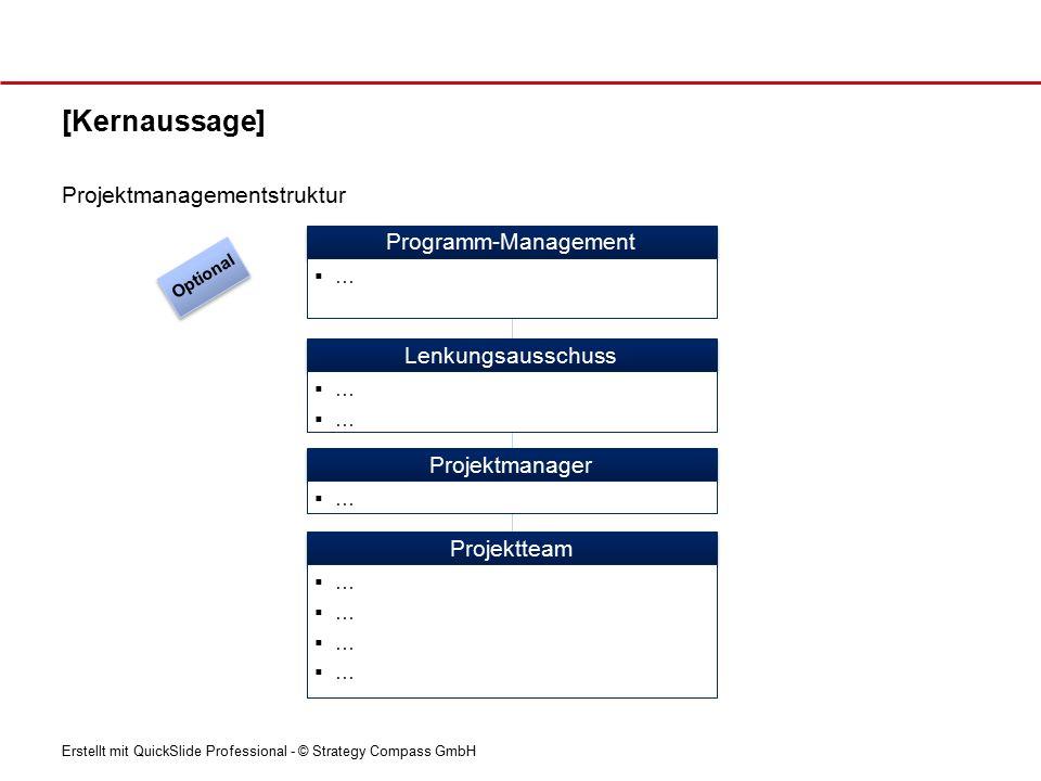 Erstellt mit QuickSlide Professional - © Strategy Compass GmbH [Kernaussage] Projektmanagementstruktur Optional Programm-Management …… Lenkungsausschuss ………… Projektmanager …… Projektteam ……………………