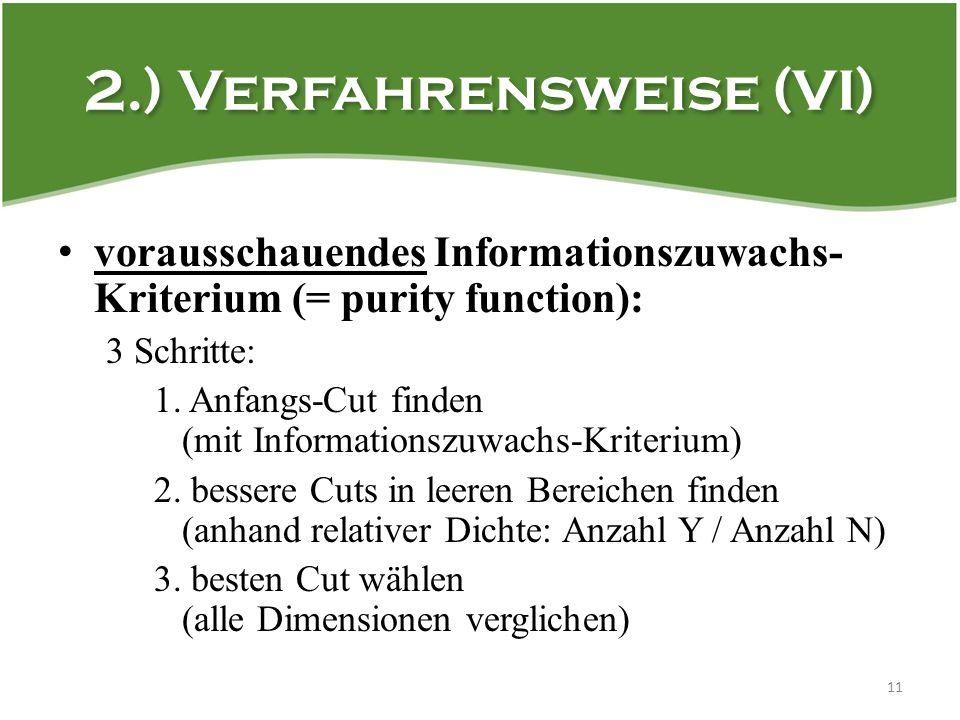 2.) Verfahrensweise (VI) 11 vorausschauendes Informationszuwachs- Kriterium (= purity function): 3 Schritte: 1.
