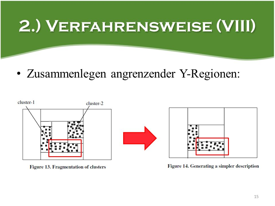 2.) Verfahrensweise (VIII) 15 Zusammenlegen angrenzender Y-Regionen: