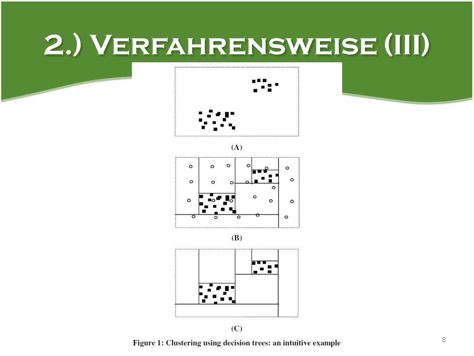 Quellen Liu, B., Xia, Y., Yu, P.S. (2000). Clustering Through Decision Tree Construction.