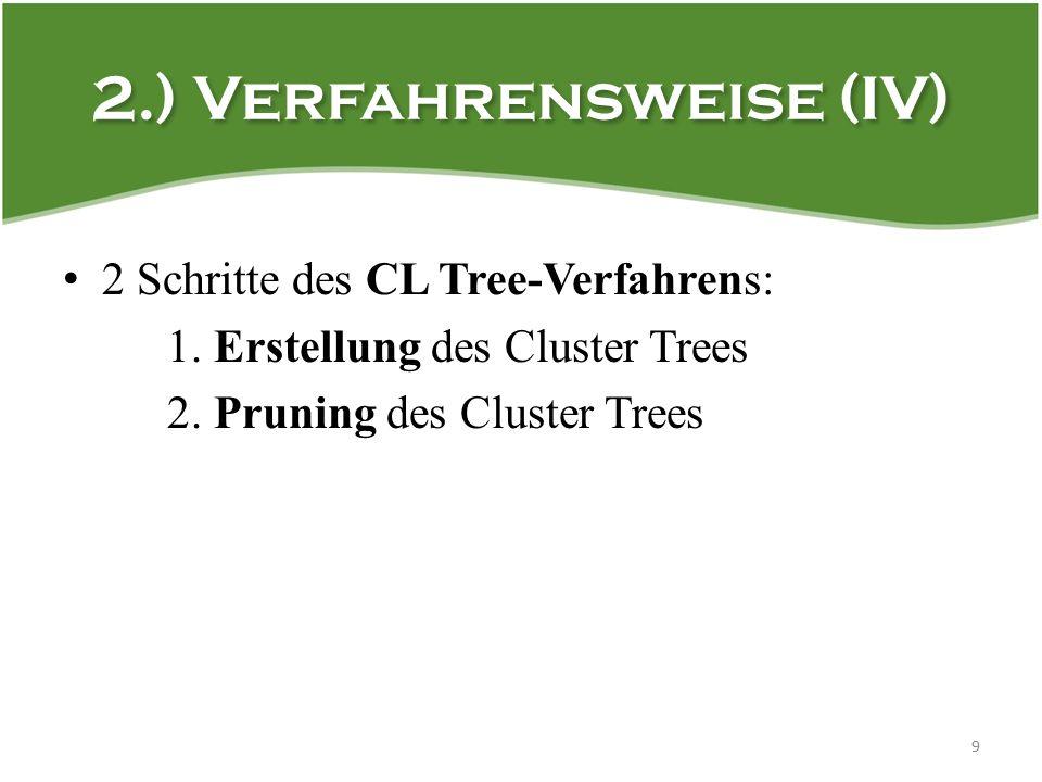 2.) Verfahrensweise (IV) 9 2 Schritte des CL Tree-Verfahrens: 1.