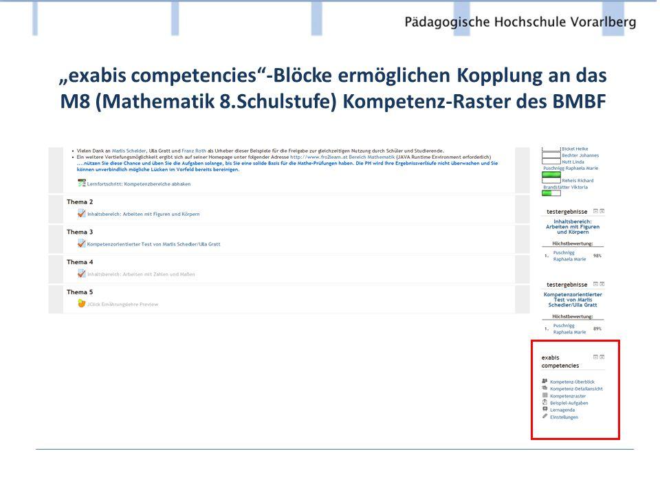 """""""exabis competencies -Blöcke ermöglichen Kopplung an das M8 (Mathematik 8.Schulstufe) Kompetenz-Raster des BMBF"""