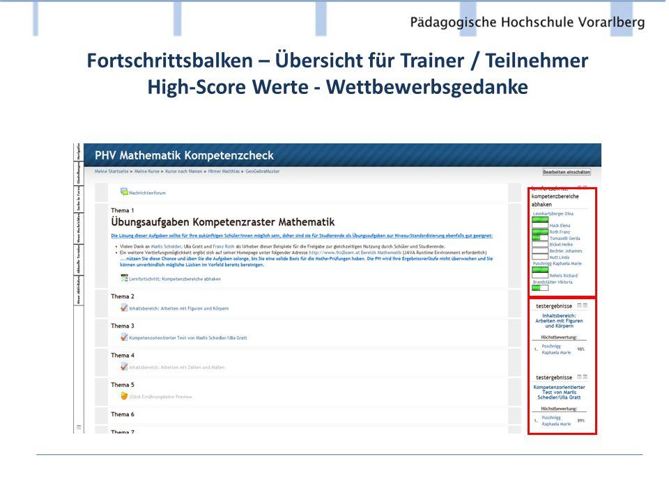Fortschrittsbalken – Übersicht für Trainer / Teilnehmer High-Score Werte - Wettbewerbsgedanke