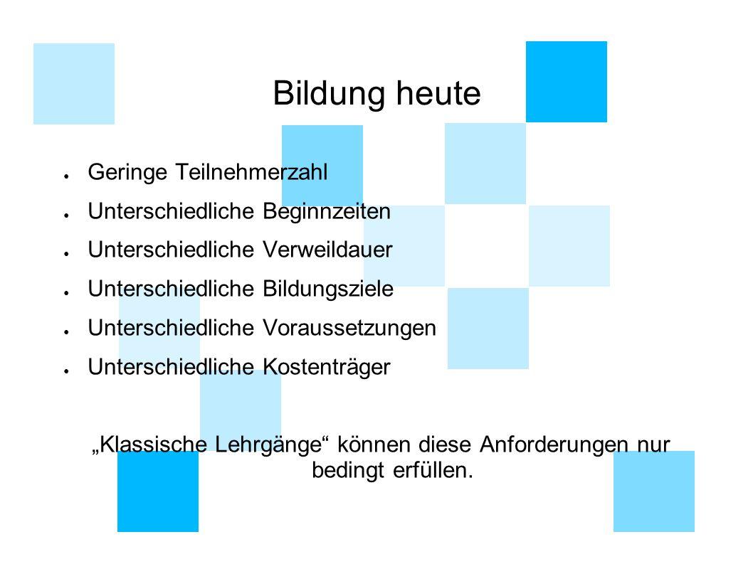 Organisation: 1.Raumressourcen 2. Lernressourcen 3.