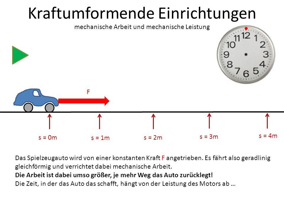 s = 0m s = 1m s = 2m s = 3m s = 4m Das Spielzeugauto wird von einer konstanten Kraft F angetrieben.