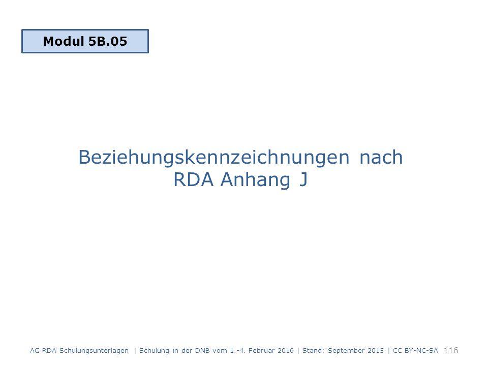Beziehungskennzeichnungen nach RDA Anhang J 116 Modul 5B.05 AG RDA Schulungsunterlagen | Schulung in der DNB vom 1.-4. Februar 2016 | Stand: September