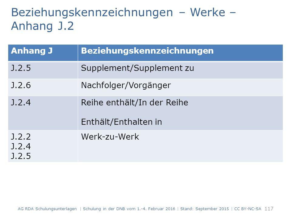 Beziehungskennzeichnungen – Werke – Anhang J.2 117 Anhang JBeziehungskennzeichnungen J.2.5Supplement/Supplement zu J.2.6Nachfolger/Vorgänger J.2.4Reihe enthält/In der Reihe Enthält/Enthalten in J.2.2 J.2.4 J.2.5 Werk-zu-Werk AG RDA Schulungsunterlagen | Schulung in der DNB vom 1.-4.