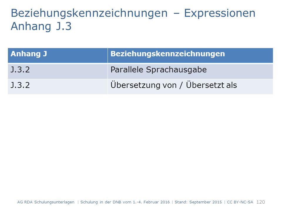 Beziehungskennzeichnungen – Expressionen Anhang J.3 120 Anhang JBeziehungskennzeichnungen J.3.2Parallele Sprachausgabe J.3.2Übersetzung von / Übersetzt als AG RDA Schulungsunterlagen | Schulung in der DNB vom 1.-4.