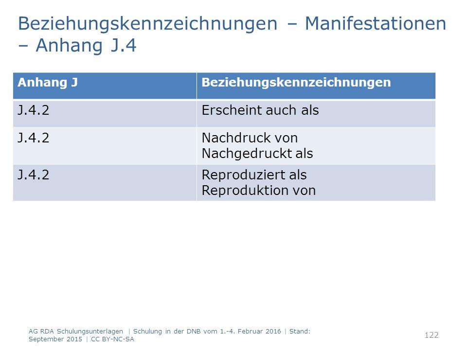 Beziehungskennzeichnungen – Manifestationen – Anhang J.4 AG RDA Schulungsunterlagen | Schulung in der DNB vom 1.-4. Februar 2016 | Stand: September 20