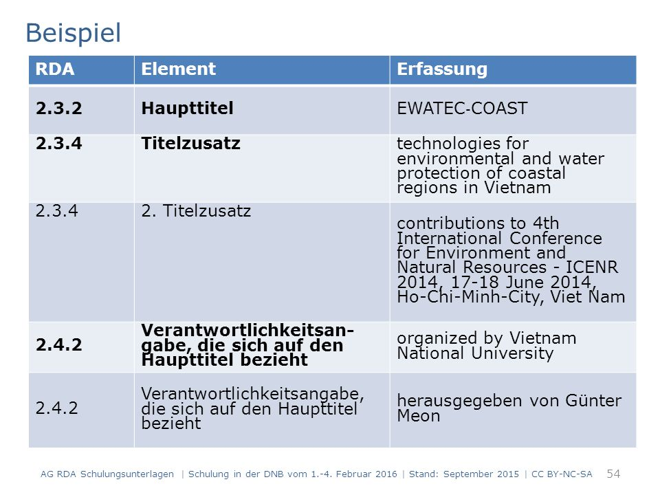 Beispiel 54 RDAElementErfassung 2.3.2Haupttitel EWATEC ‐ COAST 2.3.4Titelzusatztechnologies for environmental and water protection of coastal regions in Vietnam 2.3.42.