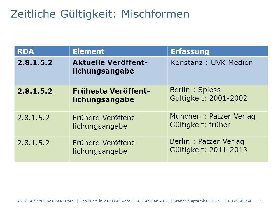 Zeitliche Gültigkeit: Mischformen 73 RDAElementErfassung 2.8.1.5.2Aktuelle Veröffent- lichungsangabe Konstanz : UVK Medien 2.8.1.5.2Früheste Veröffent- lichungsangabe Berlin : Spiess Gültigkeit: 2001-2002 2.8.1.5.2Frühere Veröffent- lichungsangabe München : Patzer Verlag Gültigkeit: früher 2.8.1.5.2Frühere Veröffent- lichungsangabe Berlin : Patzer Verlag Gültigkeit: 2011-2013 AG RDA Schulungsunterlagen | Schulung in der DNB vom 1.-4.