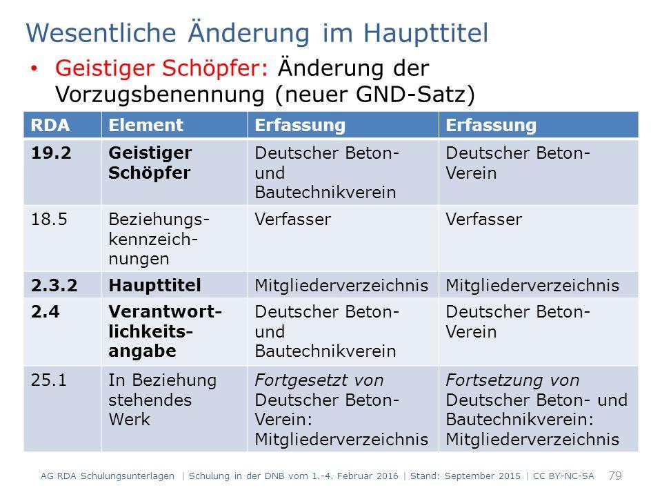79 RDAElementErfassung 19.2Geistiger Schöpfer Deutscher Beton- und Bautechnikverein Deutscher Beton- Verein 18.5Beziehungs- kennzeich- nungen Verfasse