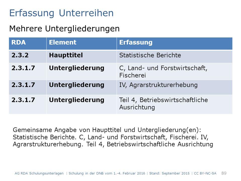 Erfassung Unterreihen Mehrere Untergliederungen 89 RDAElementErfassung 2.3.2HaupttitelStatistische Berichte 2.3.1.7UntergliederungC, Land- und Forstwi