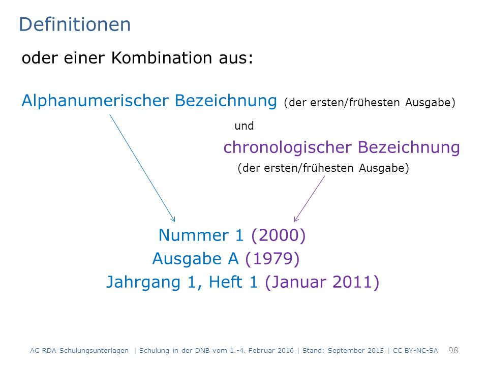 Definitionen oder einer Kombination aus: Alphanumerischer Bezeichnung (der ersten/frühesten Ausgabe) und chronologischer Bezeichnung (der ersten/frühe