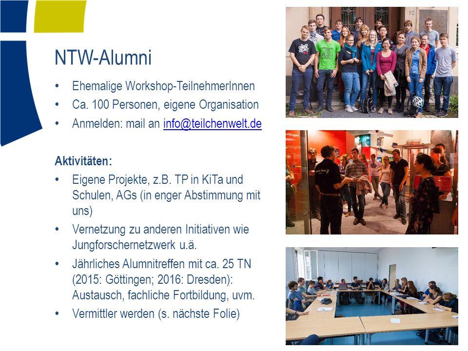 NTW-Alumni Ehemalige Workshop-TeilnehmerInnen Ca. 100 Personen, eigene Organisation Anmelden: mail an info@teilchenwelt.deinfo@teilchenwelt.de Aktivit