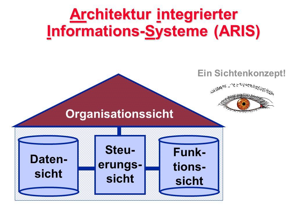 Architektur integrierter Informations-Systeme (ARIS) Steu- erungs- sicht Organisationssicht Funk- tions- sicht Ein Sichtenkonzept! Daten- sicht