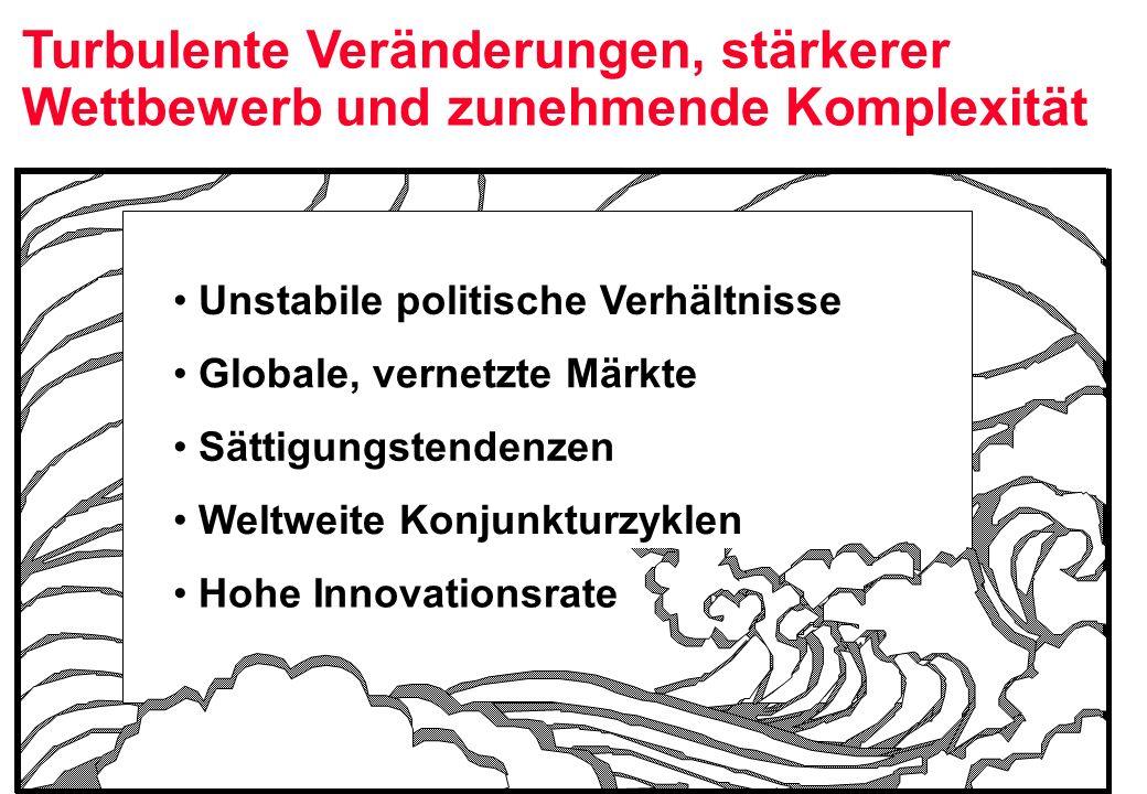 Turbulente Veränderungen, stärkerer Wettbewerb und zunehmende Komplexität Unstabile politische Verhältnisse Globale, vernetzte Märkte Sättigungstenden