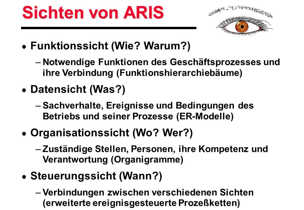 Sichten von ARIS l Funktionssicht (Wie? Warum?) –Notwendige Funktionen des Geschäftsprozesses und ihre Verbindung (Funktionshierarchiebäume) l Datensi