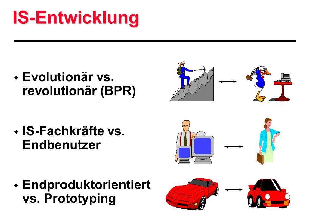  Evolutionär vs. revolutionär (BPR)  IS-Fachkräfte vs. Endbenutzer  Endproduktorientiert vs. PrototypingIS-Entwicklung