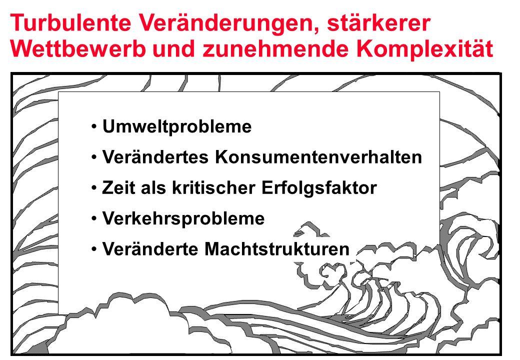 Umweltprobleme Verändertes Konsumentenverhalten Zeit als kritischer Erfolgsfaktor Verkehrsprobleme Veränderte Machtstrukturen Turbulente Veränderungen