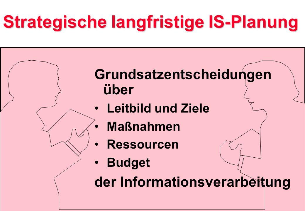 Strategische langfristige IS-Planung Grundsatzentscheidungen über Leitbild und Ziele Maßnahmen Ressourcen Budget der Informationsverarbeitung