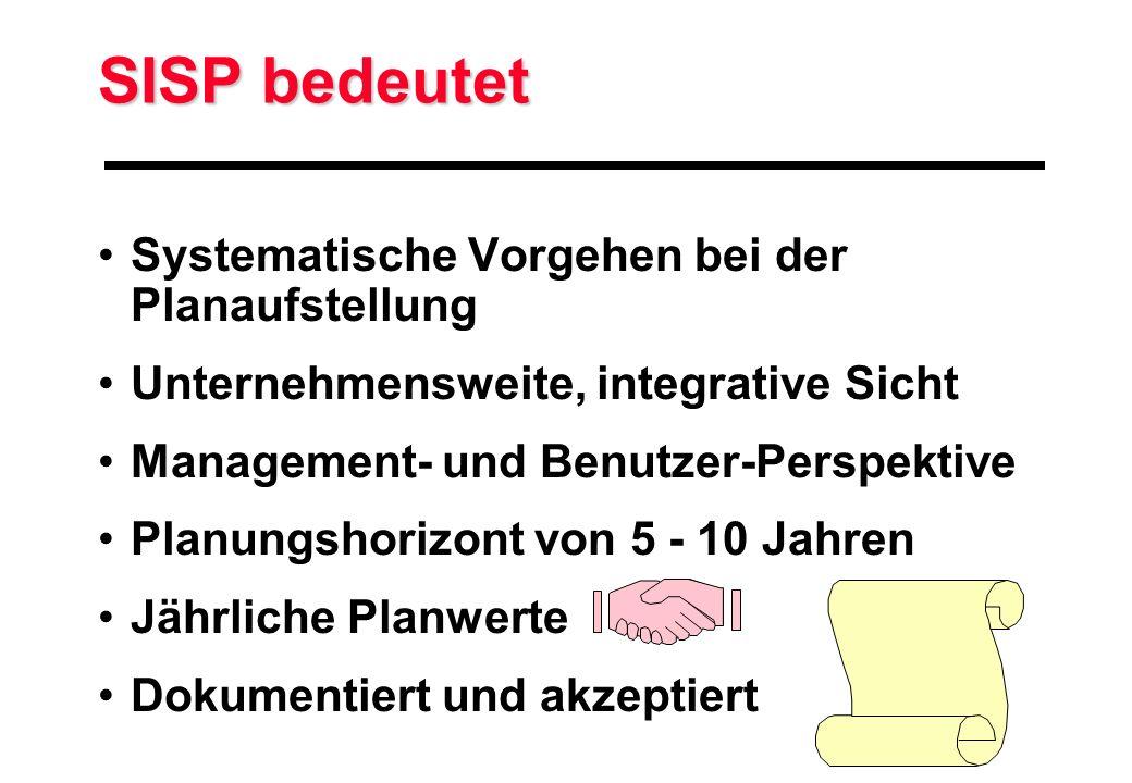 SISP bedeutet Systematische Vorgehen bei der Planaufstellung Unternehmensweite, integrative Sicht Management- und Benutzer-Perspektive Planungshorizon