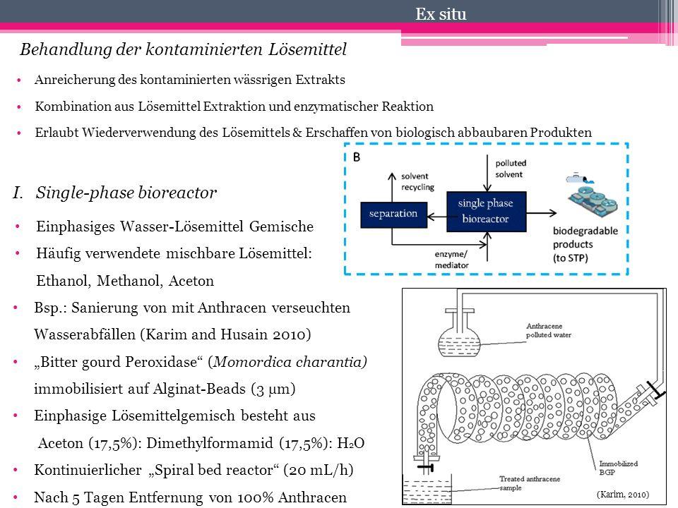 Anreicherung des kontaminierten wässrigen Extrakts Kombination aus Lösemittel Extraktion und enzymatischer Reaktion Erlaubt Wiederverwendung des Lösem