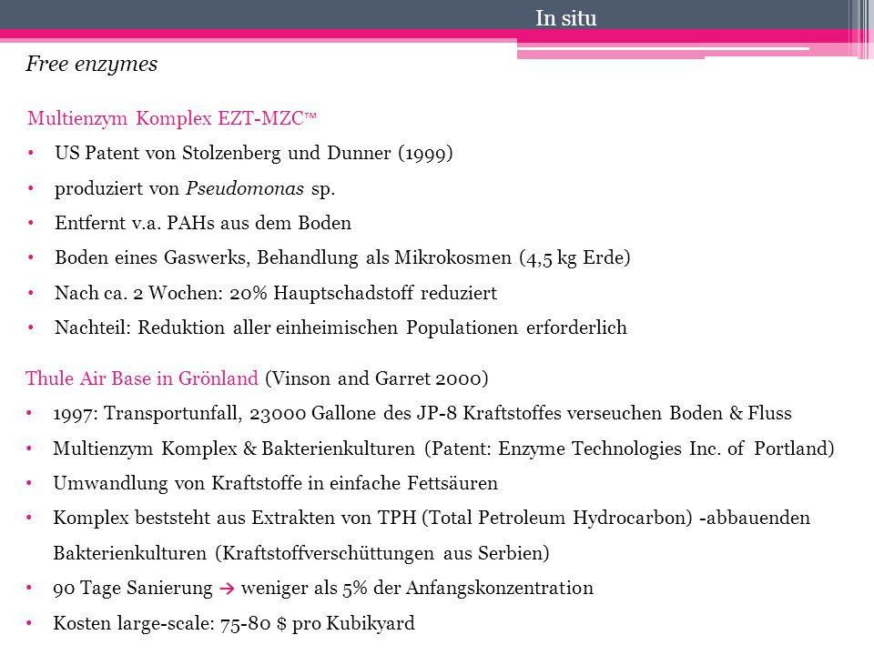 Free enzymes Multienzym Komplex EZT-MZC ™ US Patent von Stolzenberg und Dunner (1999) produziert von Pseudomonas sp. Entfernt v.a. PAHs aus dem Boden