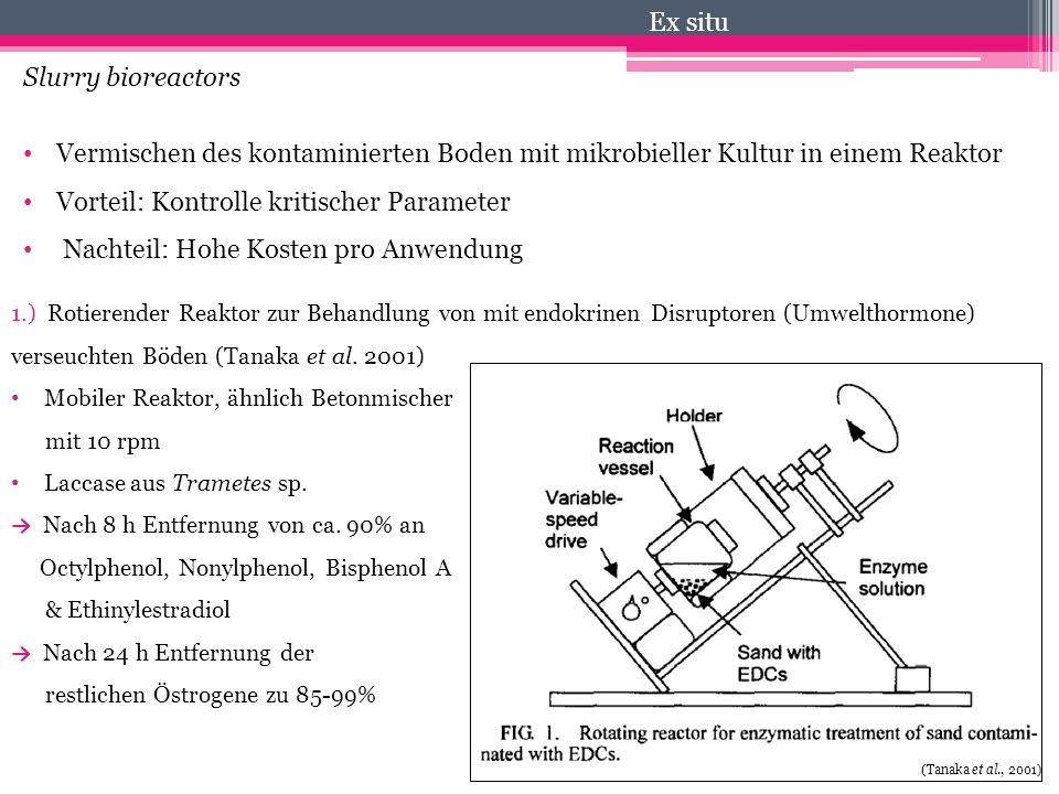 Slurry bioreactors Vermischen des kontaminierten Boden mit mikrobieller Kultur in einem Reaktor Vorteil: Kontrolle kritischer Parameter Nachteil: Hohe