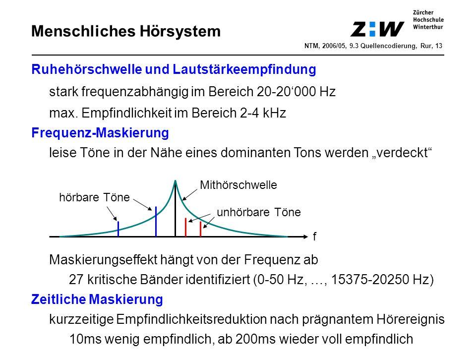 Ruhehörschwelle und Lautstärkeempfindung stark frequenzabhängig im Bereich 20-20'000 Hz max.