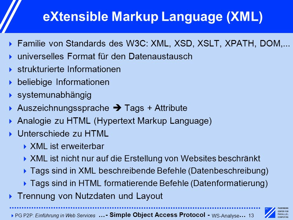 4PG P2P: Einführung in Web Services13 eXtensible Markup Language (XML)  Familie von Standards des W3C: XML, XSD, XSLT, XPATH, DOM,...
