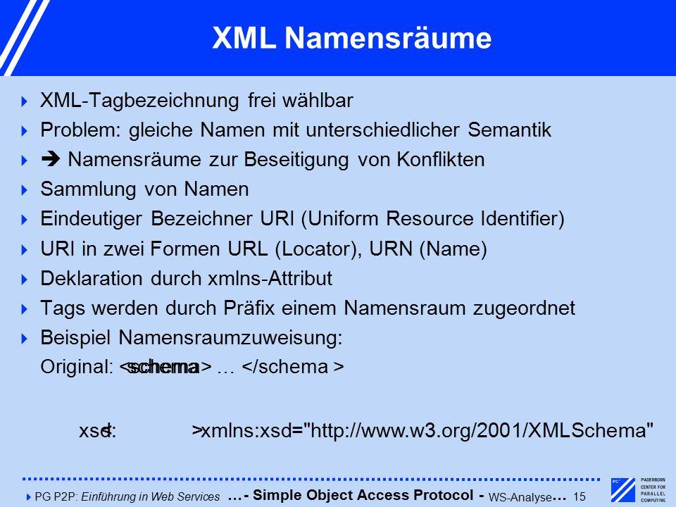 4PG P2P: Einführung in Web Services15 xsd:xmlns: XML Namensräume  XML-Tagbezeichnung frei wählbar  Problem: gleiche Namen mit unterschiedlicher Semantik   Namensräume zur Beseitigung von Konflikten  Sammlung von Namen  Eindeutiger Bezeichner URI (Uniform Resource Identifier)  URI in zwei Formen URL (Locator), URN (Name)  Deklaration durch xmlns-Attribut  Tags werden durch Präfix einem Namensraum zugeordnet  Beispiel Namensraumzuweisung: Original: … = http://www.w3.org/2001/XMLSchema > < schema xsd - Simple Object Access Protocol - WS-Analyse ……
