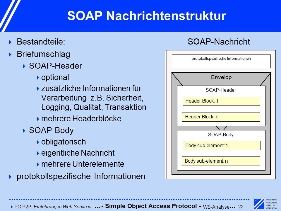 4PG P2P: Einführung in Web Services22 <env:Envelope xmlns:env= http:// www.w3.org/2003/05/soap-envelope > … … Envelop SOAP Nachrichtenstruktur  Bestandteile:  Briefumschlag  SOAP-Header  optional  zusätzliche Informationen für Verarbeitung z.B.