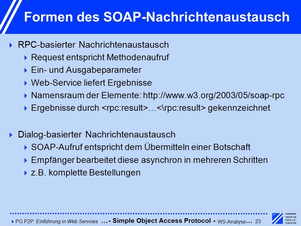 4PG P2P: Einführung in Web Services23 Formen des SOAP-Nachrichtenaustausch  RPC-basierter Nachrichtenaustausch  Request entspricht Methodenaufruf  Ein- und Ausgabeparameter  Web-Service liefert Ergebnisse  Namensraum der Elemente: http://www.w3.org/2003/05/soap-rpc  Ergebnisse durch … gekennzeichnet  Dialog-basierter Nachrichtenaustausch  SOAP-Aufruf entspricht dem Übermitteln einer Botschaft  Empfänger bearbeitet diese asynchron in mehreren Schritten  z.B.