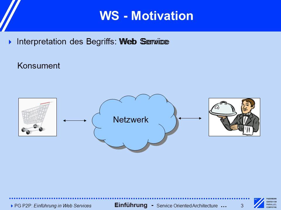 4PG P2P: Einführung in Web Services3 WS - Motivation  Interpretation des Begriffs: Web Service Netzwerk WebService Konsument Einführung - Service Oriented Architecture …