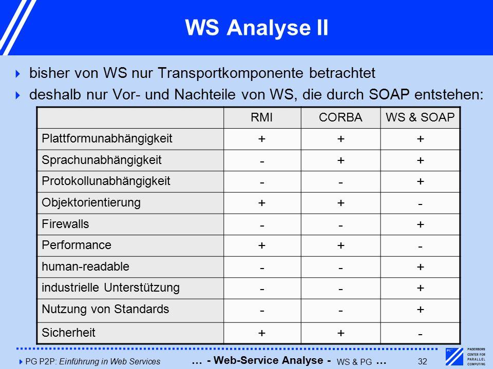 4PG P2P: Einführung in Web Services32 WS Analyse II  bisher von WS nur Transportkomponente betrachtet  deshalb nur Vor- und Nachteile von WS, die durch SOAP entstehen: RMICORBAWS & SOAP Plattformunabhängigkeit +++ Sprachunabhängigkeit -++ Protokollunabhängigkeit --+ Objektorientierung ++- Firewalls --+ Performance ++- human-readable --+ industrielle Unterstützung --+ Nutzung von Standards --+ Sicherheit ++- - Web-Service Analyse - WS & PG ……