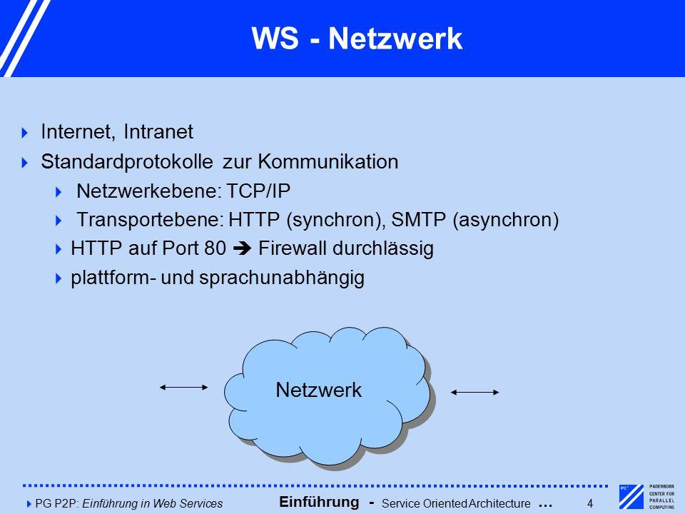 4PG P2P: Einführung in Web Services4 WS - Netzwerk  Internet, Intranet  Standardprotokolle zur Kommunikation  Netzwerkebene: TCP/IP  Transportebene: HTTP (synchron), SMTP (asynchron)  HTTP auf Port 80  Firewall durchlässig  plattform- und sprachunabhängig Netzwerk Einführung - Service Oriented Architecture …