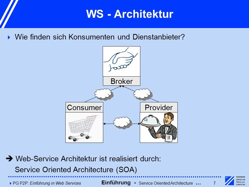 4PG P2P: Einführung in Web Services7 WS - Architektur  Wie finden sich Konsumenten und Dienstanbieter.