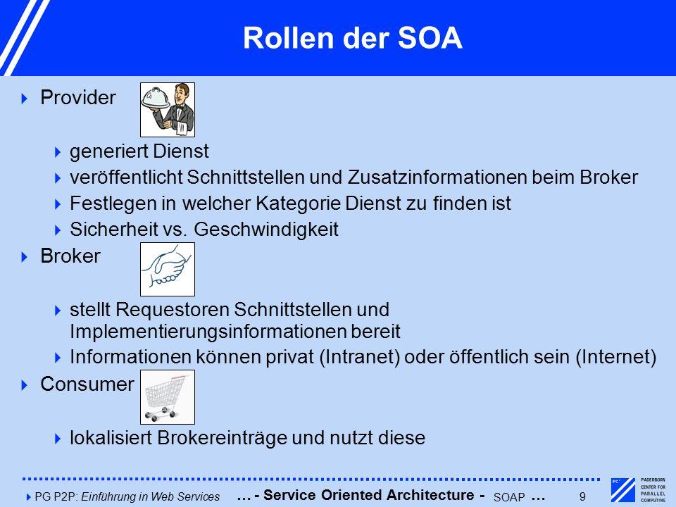 4PG P2P: Einführung in Web Services9 Rollen der SOA  Provider  generiert Dienst  veröffentlicht Schnittstellen und Zusatzinformationen beim Broker  Festlegen in welcher Kategorie Dienst zu finden ist  Sicherheit vs.