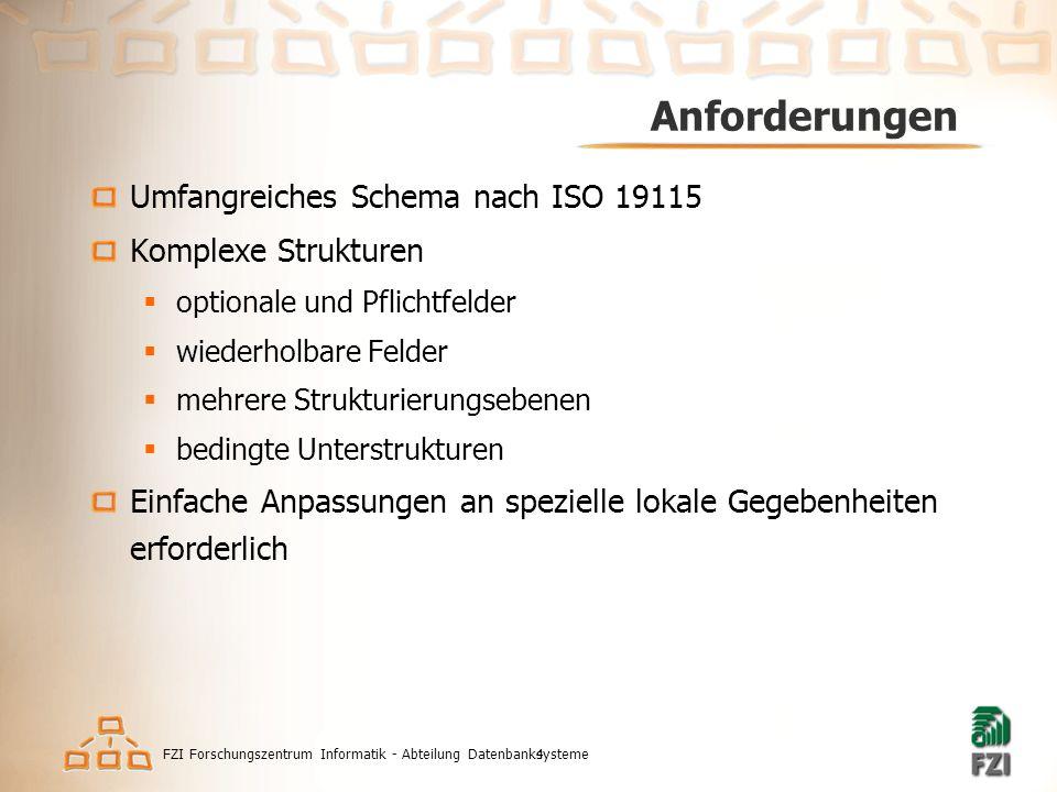 FZI Forschungszentrum Informatik - Abteilung Datenbanksysteme4 Anforderungen Umfangreiches Schema nach ISO 19115 Komplexe Strukturen  optionale und P