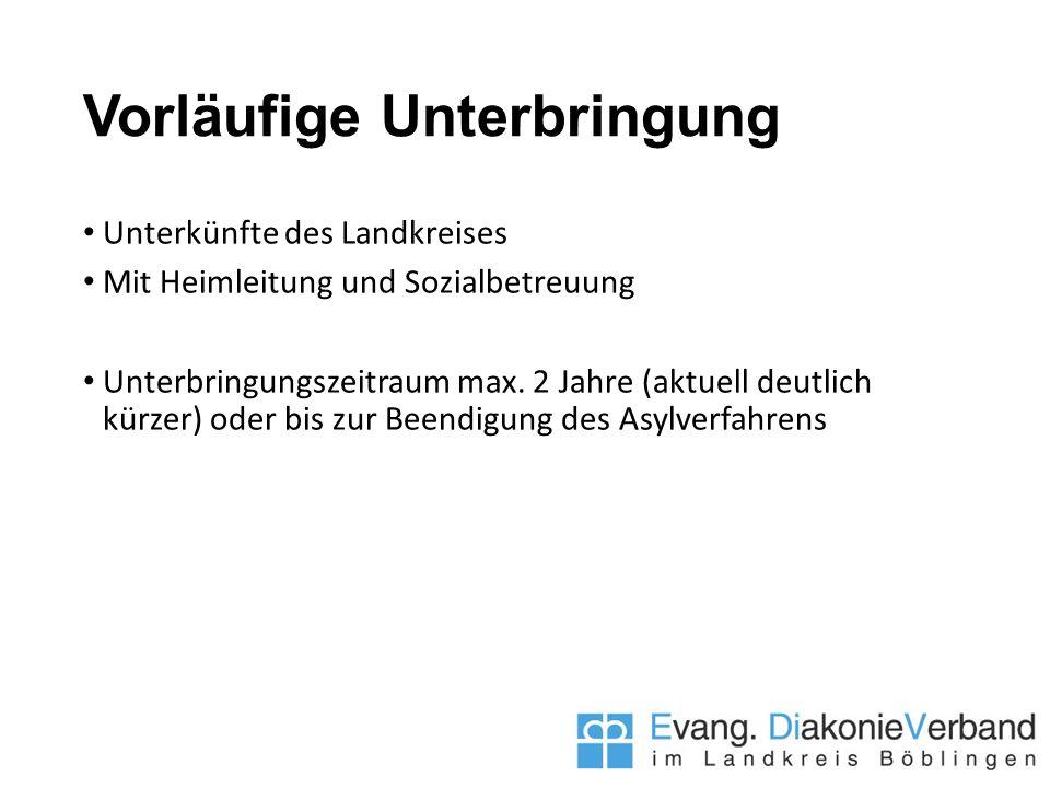 Vorläufige Unterbringung Unterkünfte des Landkreises Mit Heimleitung und Sozialbetreuung Unterbringungszeitraum max.