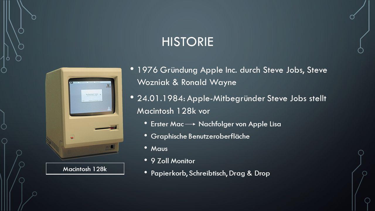 HISTORIE Anfangs Verkauf nur in kleinen Stückzahlen Nachfolgermodell größere Nutzerschafft Großer Gesamtmarktanteil, doch von Windows überholt Sommer 1994 bis September 1997 Mac OS an andere Computerhersteller lizenziert Mac OS X Marktanteil steigt kontinuierlich 2011: USA 13% Welt ca.
