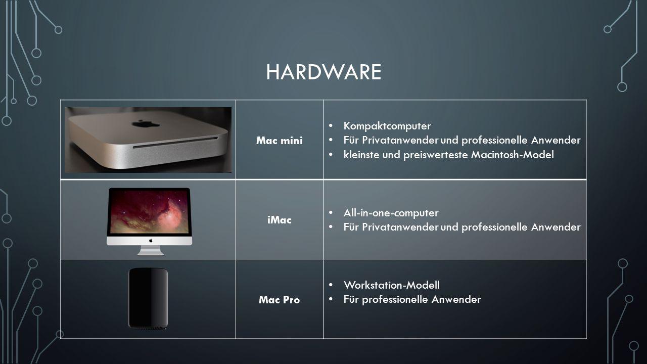 HARDWARE MacBook Pro Notebook Für Privatanwender und professionelle Anwender MacBook Air Notebook Für Privatanwender Auf niedriges Gewicht und Mobilität ausgerichtet MacBook Notebook Für Privatanwender besonders dünn