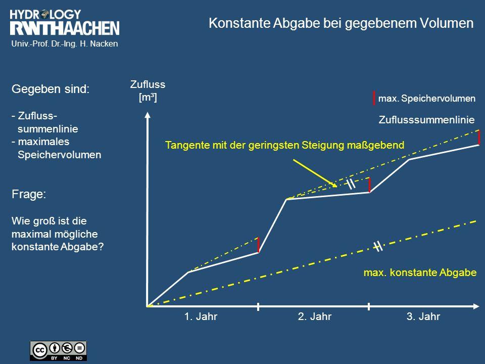 Univ.-Prof. Dr.-Ing. H. Nacken 1. Jahr2. Jahr3. Jahr Zufluss [m³] max. Speichervolumen Tangente mit der geringsten Steigung maßgebend Zuflusssummenlin
