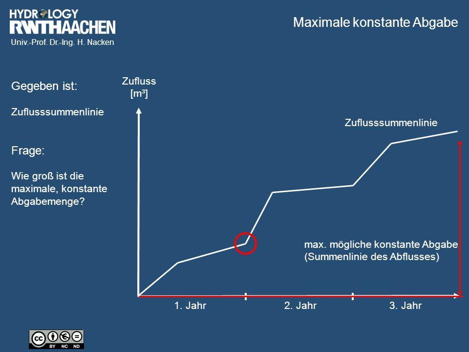 Univ.-Prof. Dr.-Ing. H. Nacken 1. Jahr2. Jahr3. Jahr Zufluss [m³] Zuflusssummenlinie max. mögliche konstante Abgabe (Summenlinie des Abflusses) Gegebe