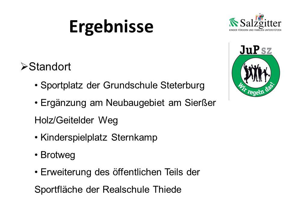 Ergebnisse  Standort Sportplatz der Grundschule Steterburg Ergänzung am Neubaugebiet am Sierßer Holz/Geitelder Weg Kinderspielplatz Sternkamp Brotweg