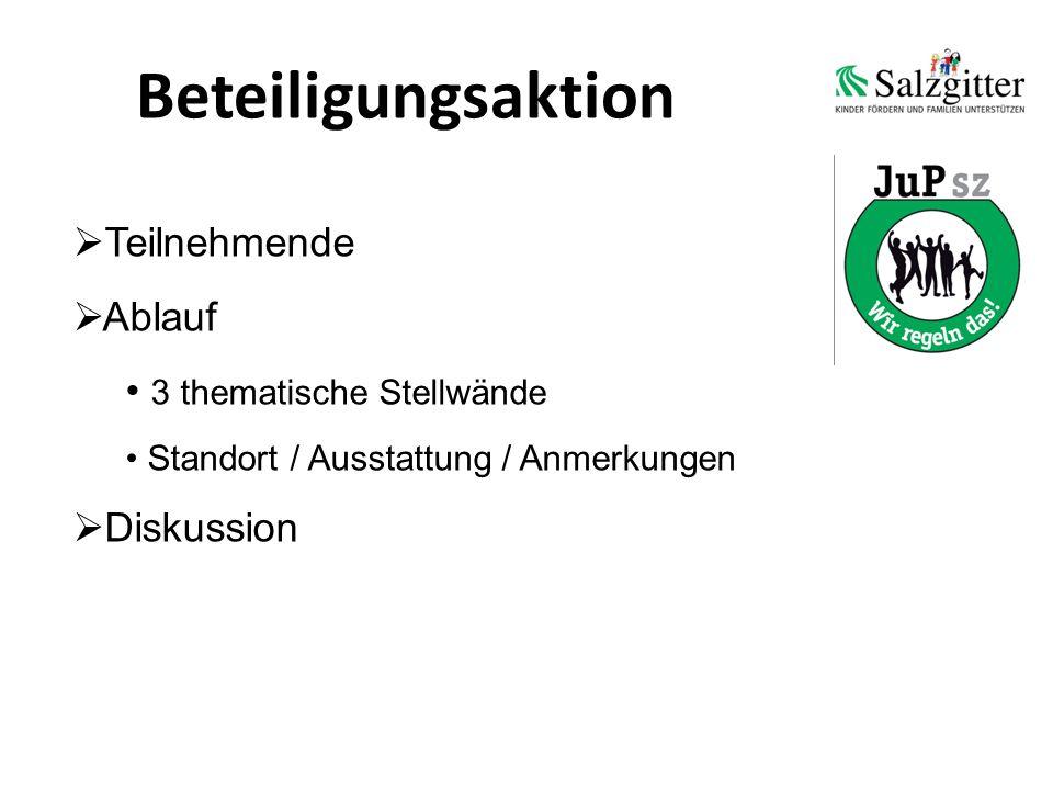 Beteiligungsaktion  Teilnehmende  Ablauf 3 thematische Stellwände Standort / Ausstattung / Anmerkungen  Diskussion