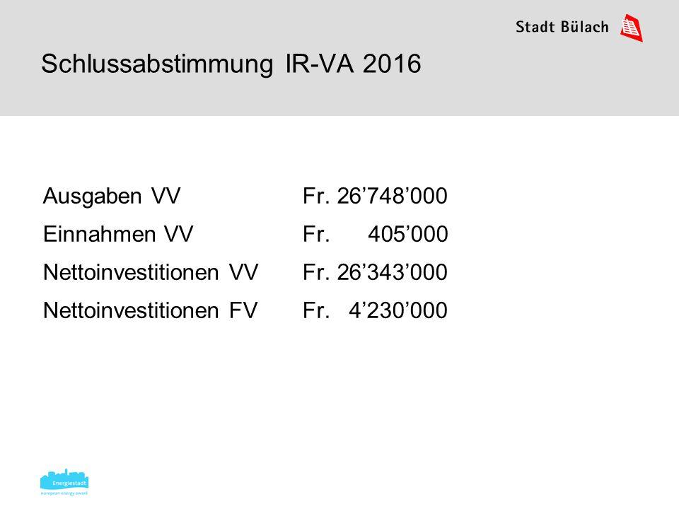 Schlussabstimmung IR-VA 2016 Ausgaben VV Fr. 26'748'000 Einnahmen VV Fr.