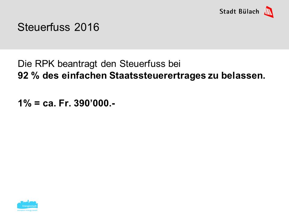 Voranschlag 2016 (Steuerfuss von 92%) Total ErtragFr.