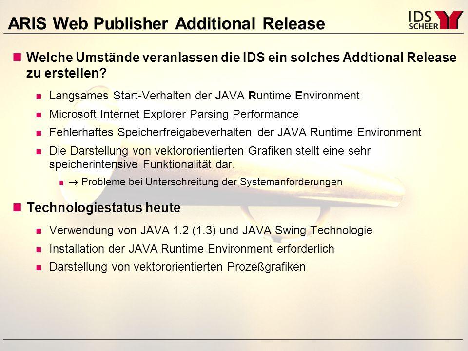 ARIS Web Publisher Additional Release Welche Umstände veranlassen die IDS ein solches Addtional Release zu erstellen.